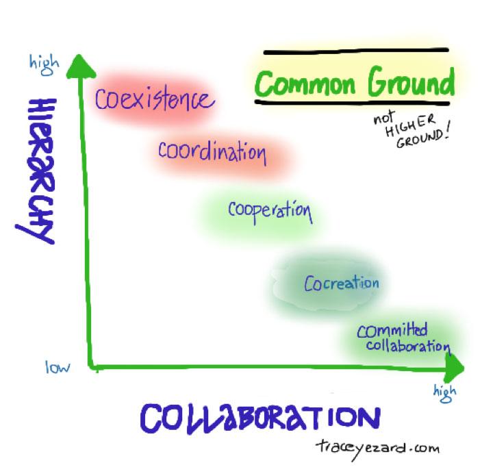 common-ground-2